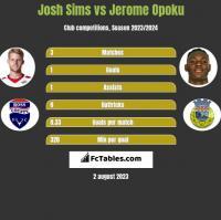 Josh Sims vs Jerome Opoku h2h player stats