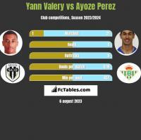Yann Valery vs Ayoze Perez h2h player stats