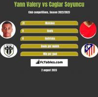 Yann Valery vs Caglar Soyuncu h2h player stats