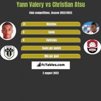 Yann Valery vs Christian Atsu h2h player stats