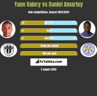 Yann Valery vs Daniel Amartey h2h player stats