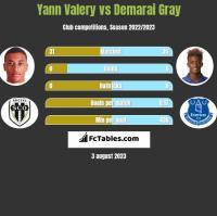 Yann Valery vs Demarai Gray h2h player stats