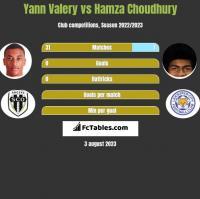 Yann Valery vs Hamza Choudhury h2h player stats