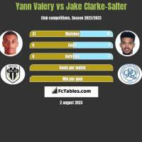 Yann Valery vs Jake Clarke-Salter h2h player stats