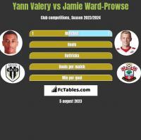 Yann Valery vs Jamie Ward-Prowse h2h player stats