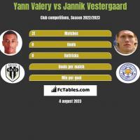 Yann Valery vs Jannik Vestergaard h2h player stats