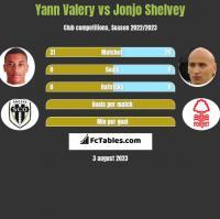 Yann Valery vs Jonjo Shelvey h2h player stats