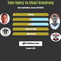 Yann Valery vs Stuart Armstrong h2h player stats