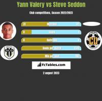 Yann Valery vs Steve Seddon h2h player stats