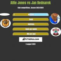 Alfie Jones vs Jan Bednarek h2h player stats