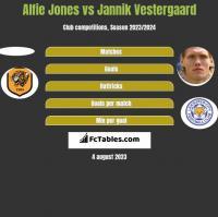 Alfie Jones vs Jannik Vestergaard h2h player stats