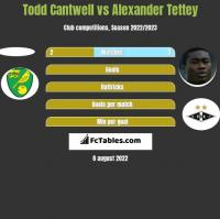 Todd Cantwell vs Alexander Tettey h2h player stats