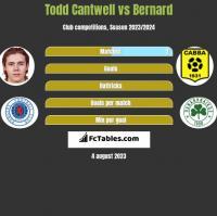 Todd Cantwell vs Bernard h2h player stats