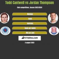 Todd Cantwell vs Jordan Thompson h2h player stats