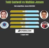 Todd Cantwell vs Mathias Jensen h2h player stats