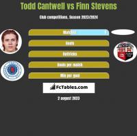 Todd Cantwell vs Finn Stevens h2h player stats