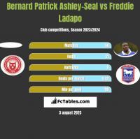 Bernard Patrick Ashley-Seal vs Freddie Ladapo h2h player stats