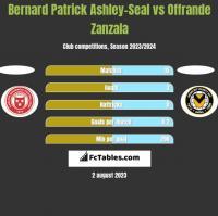 Bernard Patrick Ashley-Seal vs Offrande Zanzala h2h player stats