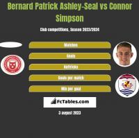 Bernard Patrick Ashley-Seal vs Connor Simpson h2h player stats
