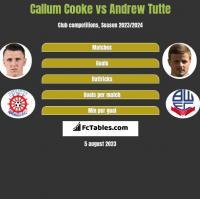 Callum Cooke vs Andrew Tutte h2h player stats