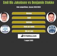 Emil Ris Jakobsen vs Benjamin Stokke h2h player stats