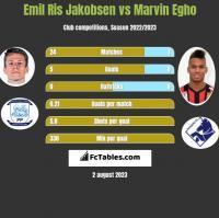 Emil Ris Jakobsen vs Marvin Egho h2h player stats