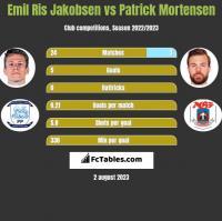 Emil Ris Jakobsen vs Patrick Mortensen h2h player stats
