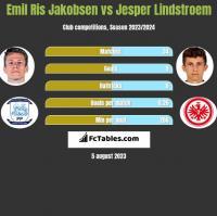 Emil Ris Jakobsen vs Jesper Lindstroem h2h player stats