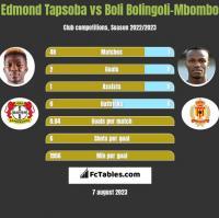 Edmond Tapsoba vs Boli Bolingoli-Mbombo h2h player stats