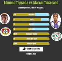 Edmond Tapsoba vs Marcel Tisserand h2h player stats