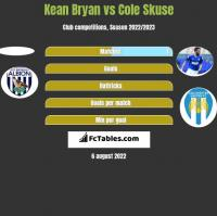 Kean Bryan vs Cole Skuse h2h player stats