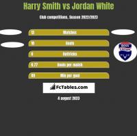 Harry Smith vs Jordan White h2h player stats