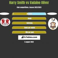 Harry Smith vs Vadaine Oliver h2h player stats