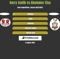 Harry Smith vs Abobaker Eisa h2h player stats