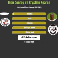 Dion Conroy vs Krystian Pearce h2h player stats