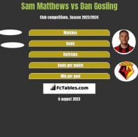 Sam Matthews vs Dan Gosling h2h player stats
