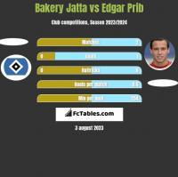 Bakery Jatta vs Edgar Prib h2h player stats