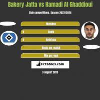 Bakery Jatta vs Hamadi Al Ghaddioui h2h player stats