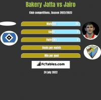Bakery Jatta vs Jairo h2h player stats