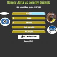 Bakery Jatta vs Jeremy Dudziak h2h player stats
