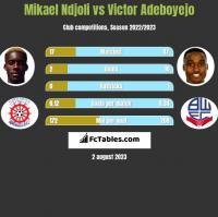 Mikael Ndjoli vs Victor Adeboyejo h2h player stats