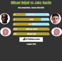 Mikael Ndjoli vs Jake Hastie h2h player stats