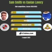 Sam Smith vs Caolan Lavery h2h player stats
