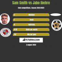 Sam Smith vs Jabo Ibehre h2h player stats