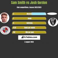 Sam Smith vs Josh Gordon h2h player stats