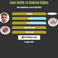 Sam Smith vs Andrew Dallas h2h player stats