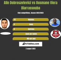 Alin Dobrosavlevici vs Ousmane Viera Diarrassouba h2h player stats