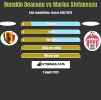 Ronaldo Deaconu vs Marius Stefanescu h2h player stats