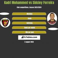 Kadri Mohammed vs Sidcley Ferreira h2h player stats