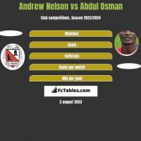 Andrew Nelson vs Abdul Osman h2h player stats